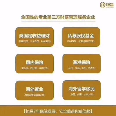 北京恒昌汇财投资管理有限公司